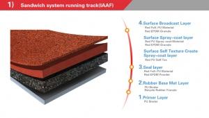 spray coat system running track
